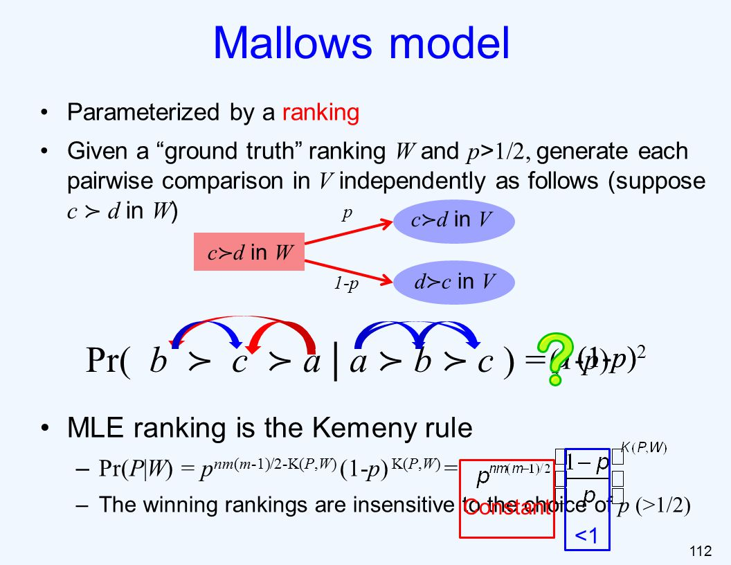 Parameterized by a ranking Given a ground truth ranking W and p > 1/2, generate each pairwise comparison in V independently as follows (suppose c ≻ d in W ) MLE ranking is the Kemeny rule – Pr(P|W) = p nm(m-1)/2-K(P,W) (1-p) K(P,W) = –The winning rankings are insensitive to the choice of p (>1/2) 112 Mallows model Pr( b ≻ c ≻ a | a ≻ b ≻ c ) = (1-p) p (1-p)p (1-p) 2 Constant <1 c ≻ d in W c ≻ d in V p d ≻ c in V 1-p