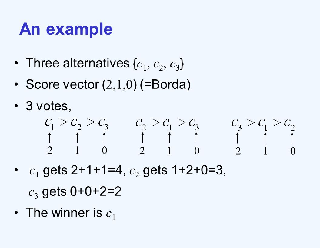 An example Three alternatives { c 1, c 2, c 3 } Score vector ( 2,1,0 ) (=Borda) 3 votes, c 1 gets 2+1+1=4, c 2 gets 1+2+0=3, c 3 gets 0+0+2=2 The winner is c 1 2 1 0