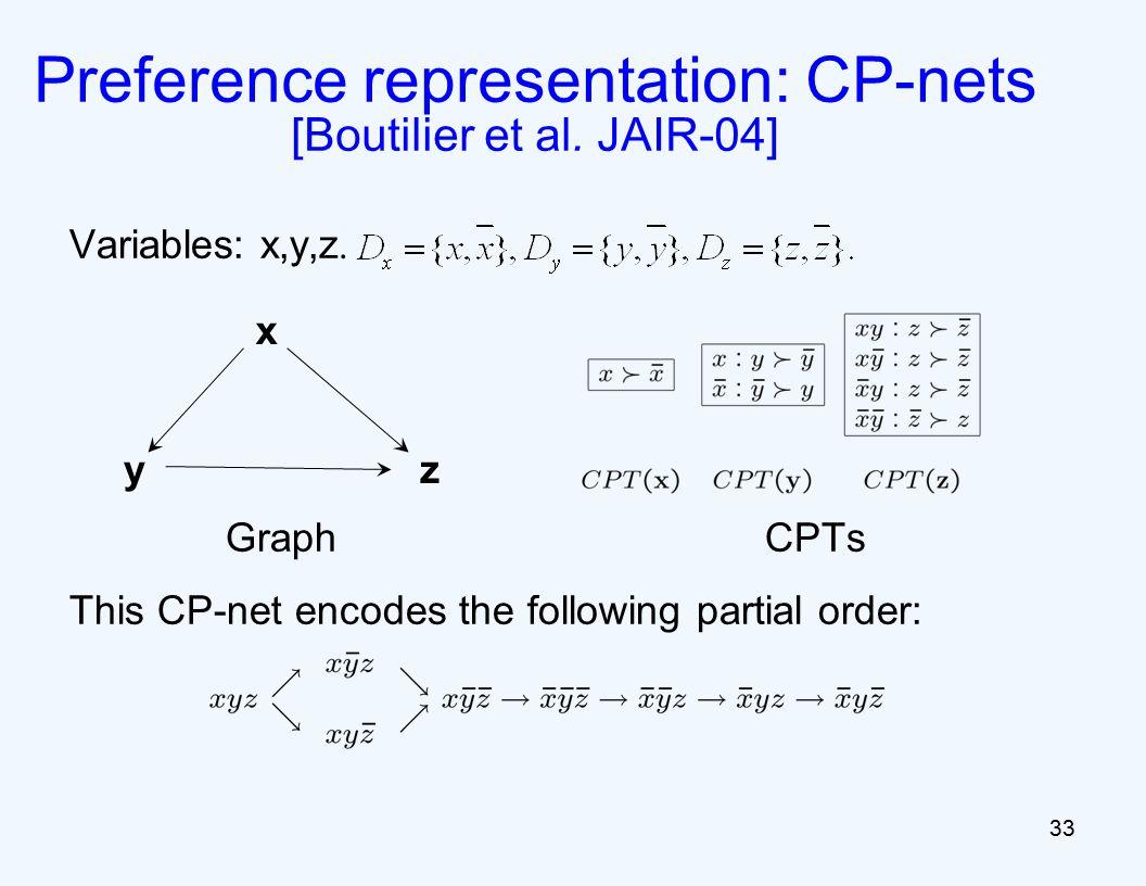 Preference representation: CP-nets [Boutilier et al.