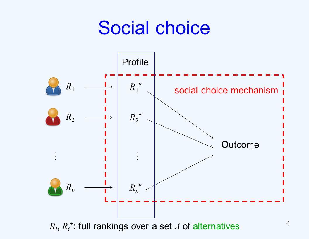 Social Choice Computational thinking + optimization algorithms CS Social Choice 5 PLATO 4 th C.