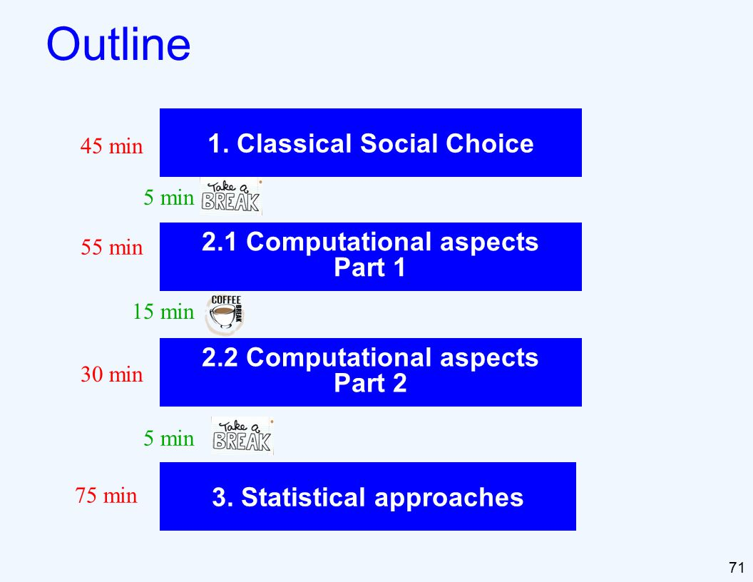 71 Outline 1. Classical Social Choice 2.1 Computational aspects Part 1 3.