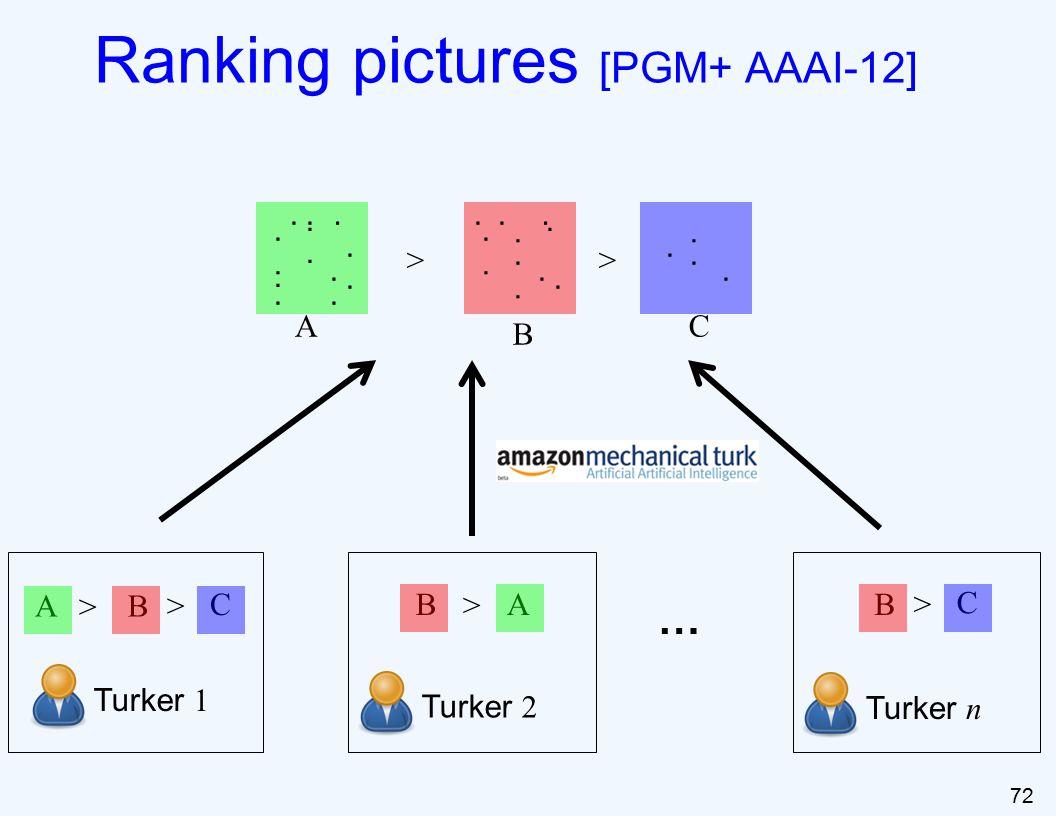 72 AB C A B C Turker 1 Turker 2 Turker n … >> Ranking pictures [PGM+ AAAI-12]............................