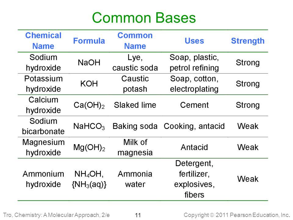 Copyright  2011 Pearson Education, Inc. Common Bases 11 Tro, Chemistry: A Molecular Approach, 2/e