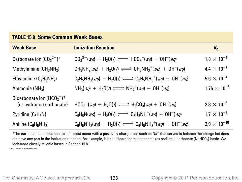 Copyright  2011 Pearson Education, Inc. 133 Tro, Chemistry: A Molecular Approach, 2/e