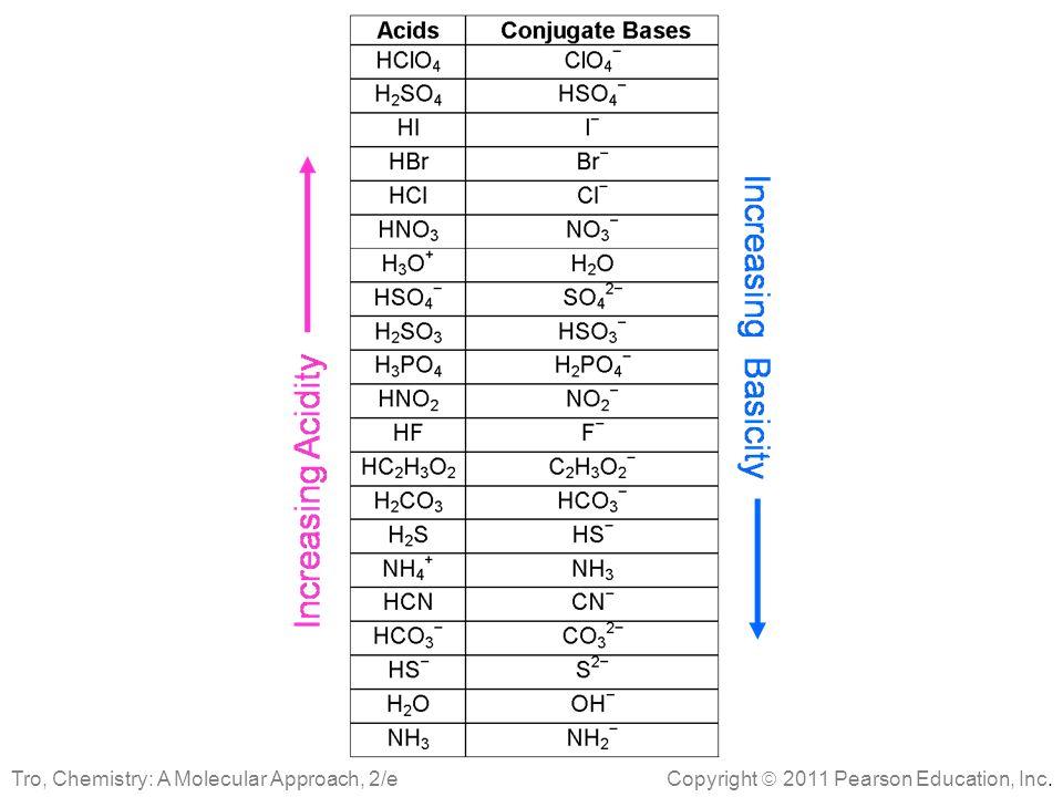 Copyright  2011 Pearson Education, Inc. Tro, Chemistry: A Molecular Approach, 2/e