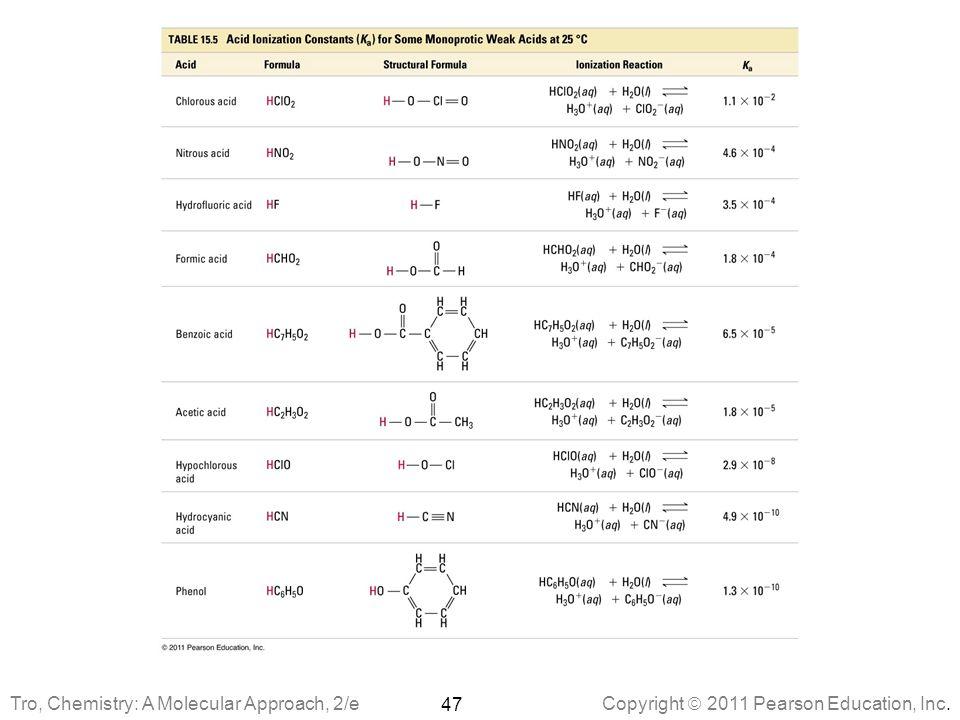 Copyright  2011 Pearson Education, Inc. 47 Tro, Chemistry: A Molecular Approach, 2/e