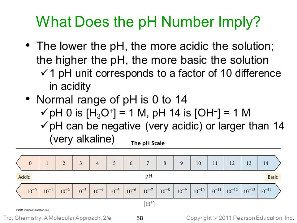 Copyright  2011 Pearson Education, Inc.What Does the pH Number Imply.