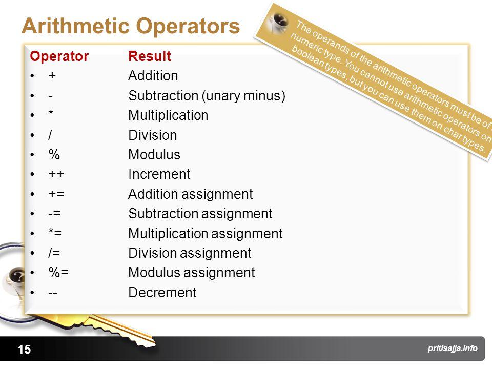 15 pritisajja.info Arithmetic Operators Operator Result + Addition - Subtraction (unary minus) * Multiplication / Division % Modulus ++ Increment += A