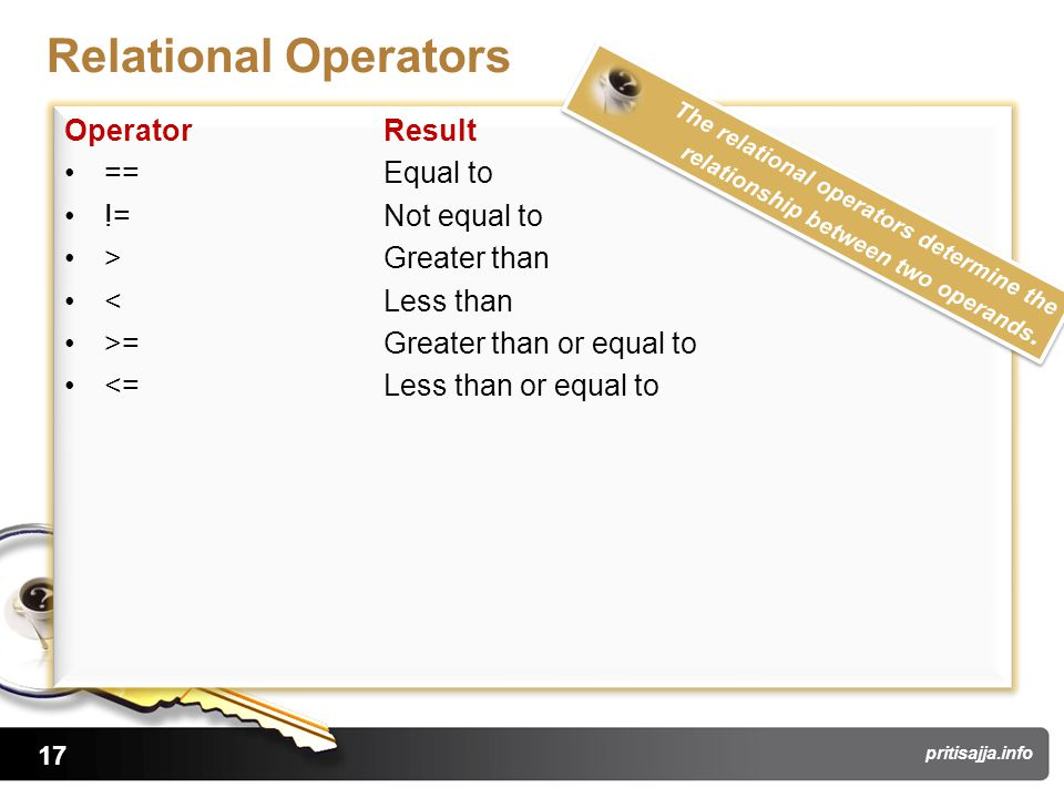 17 pritisajja.info Relational Operators Operator Result == Equal to != Not equal to > Greater than < Less than >= Greater than or equal to <= Less than or equal to Operator Result == Equal to != Not equal to > Greater than < Less than >= Greater than or equal to <= Less than or equal to The relational operators determine the relationship between two operands.