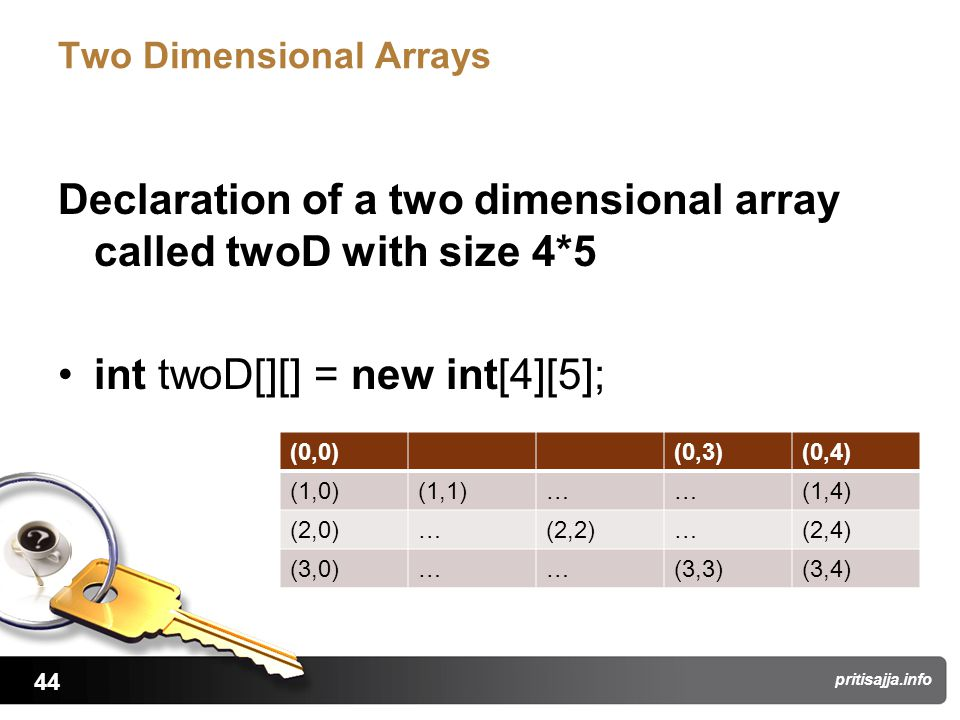 44 pritisajja.info Two Dimensional Arrays Declaration of a two dimensional array called twoD with size 4*5 int twoD[][] = new int[4][5]; (0,0)(0,3)(0,4) (1,0)(1,1)……(1,4) (2,0)…(2,2)…(2,4) (3,0)……(3,3)(3,4)