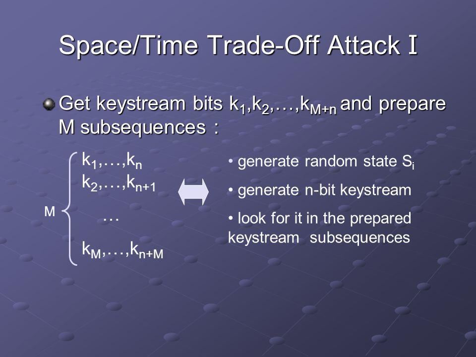 Space/Time Trade-Off Attack I Get keystream bits k 1,k 2,…,k M+n and prepare M subsequences : k 1,…,k n k 2,…,k n+1 … k M,…,k n+M M generate random st
