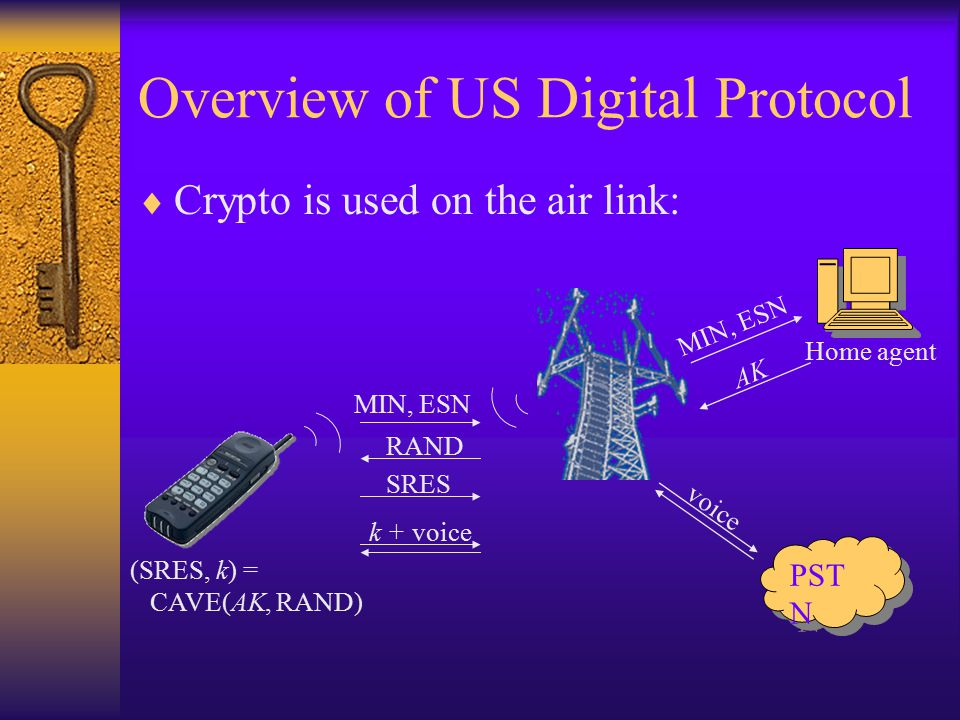 Overview of US Digital Protocol  Crypto is used on the air link: MIN, ESN RAND PST N MIN, ESN voice Home agent SRES (SRES, k) = CAVE(AK, RAND) k + vo