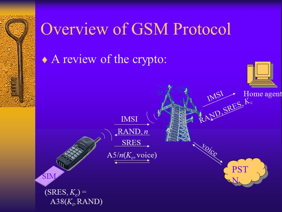RAND, SRES, K c Overview of GSM Protocol  A review of the crypto: PST N IMSI voice Home agent (SRES, K c ) = A38(K i, RAND) IMSI RAND, n SRES A5/n(K c, voice) SIM