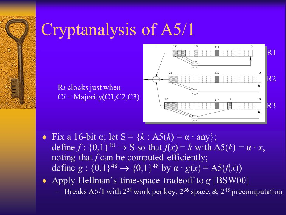 Cryptanalysis of A5/1  Fix a 16-bit α; let S = {k : A5(k) = α · any}; define f : {0,1} 48  S so that f(x) = k with A5(k) = α · x, noting that f can be computed efficiently; define g : {0,1} 48  {0,1} 48 by α · g(x) = A5(f(x))  Apply Hellman's time-space tradeoff to g [BSW00] –Breaks A5/1 with 2 24 work per key, 2 36 space, & 2 48 precomputation R1 R2 R3 Ri clocks just when Ci = Majority(C1,C2,C3)