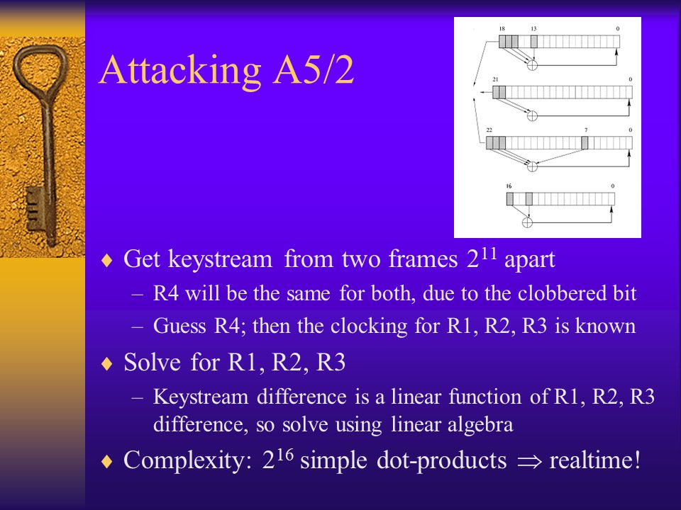 Attacking A5/2  Get keystream from two frames 2 11 apart –R4 will be the same for both, due to the clobbered bit –Guess R4; then the clocking for R1,