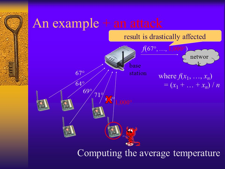 An example + an attack networ k base station Computing the average temperature 67° 64° 69° 71° 68° f( 67°, …, 1,000°) where f(x 1, …, x n ) = (x 1 + … + x n ) / n 1,000° result is drastically affected