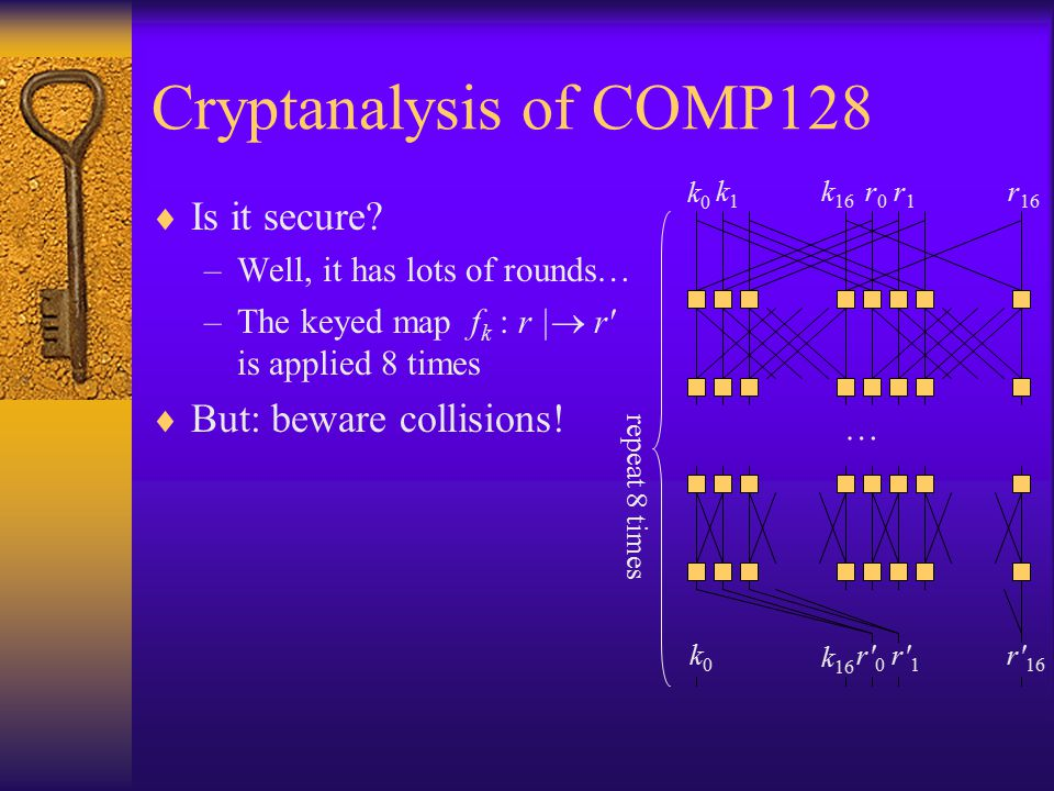 Cryptanalysis of COMP128  Is it secure? –Well, it has lots of rounds… –The keyed map f k : r |  r' is applied 8 times  But: beware collisions! r' 1