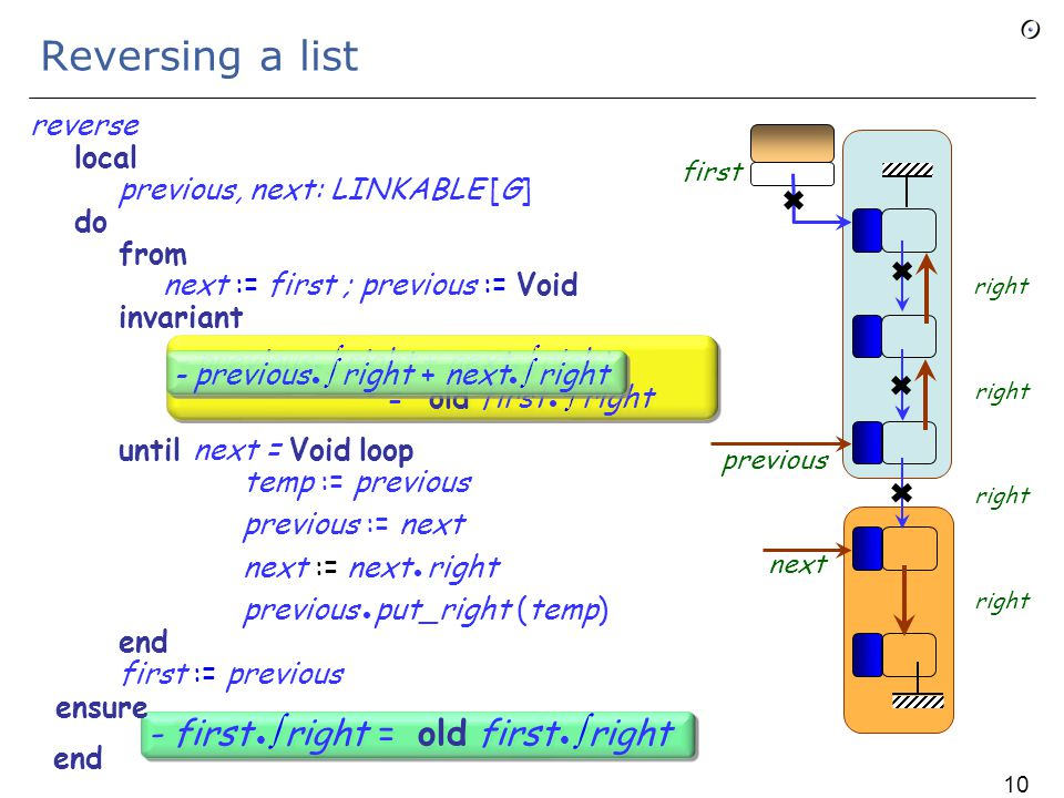 List reversal: expressing the invariant - previous  right + next  right ~ old  right previousnext 123 45 right 107