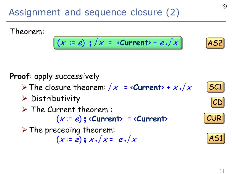 Assignment and sequence closure (1) Theorem: (x := e) ; x p  a = e p  a (also applicable if a is x, and if the path p is empty) Proof: since the two sides are sequences, it suffices to prove that elements of the sequences are pairwise equal.