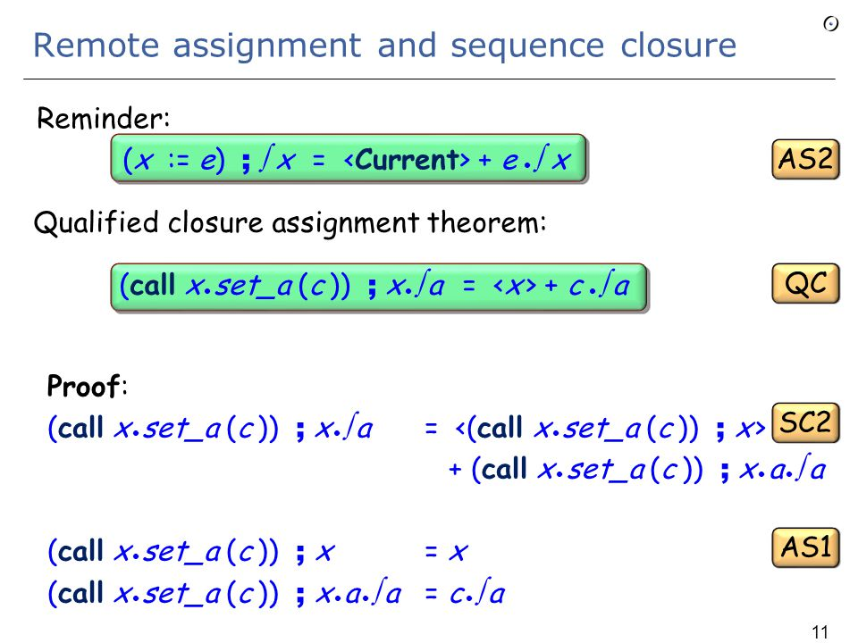 The qualified setter theorem Consider set_a (f: T) with the postcondition a = f Unqualified setter theorem (reminder): (call set_a (c)) ; a = c QS US2 Qualified setter theorem: (call x set_a (c)) ; x a = c 113