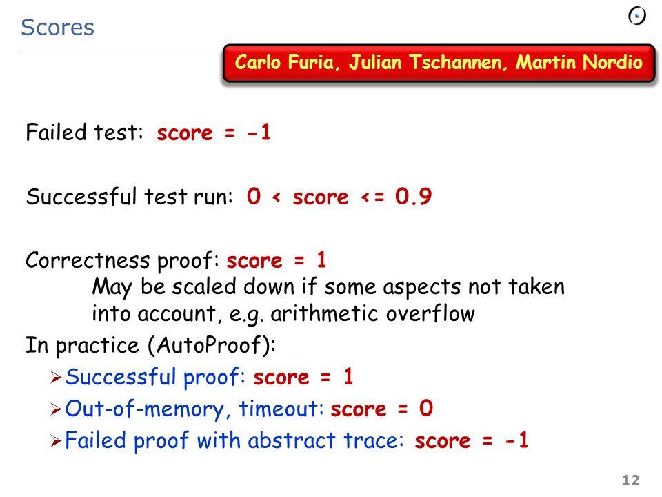 Verification As a Matter Of Course Arbiter AutoProof Alias analysis AutoFix Test case generation EVE Test execution Test results Inter.