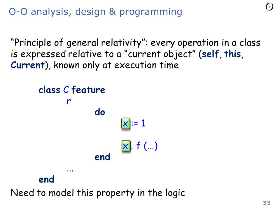 - 3.2 - Negative Variables & the Essence of Object-Oriented Programming 32