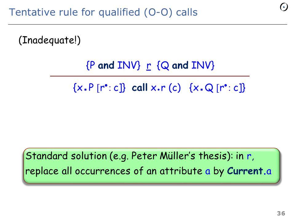 Classic axiomatic rule for routines (Ignoring recursion) {P} r {Q} {P  r  c]} call r (c) {Q  r  c]} 35