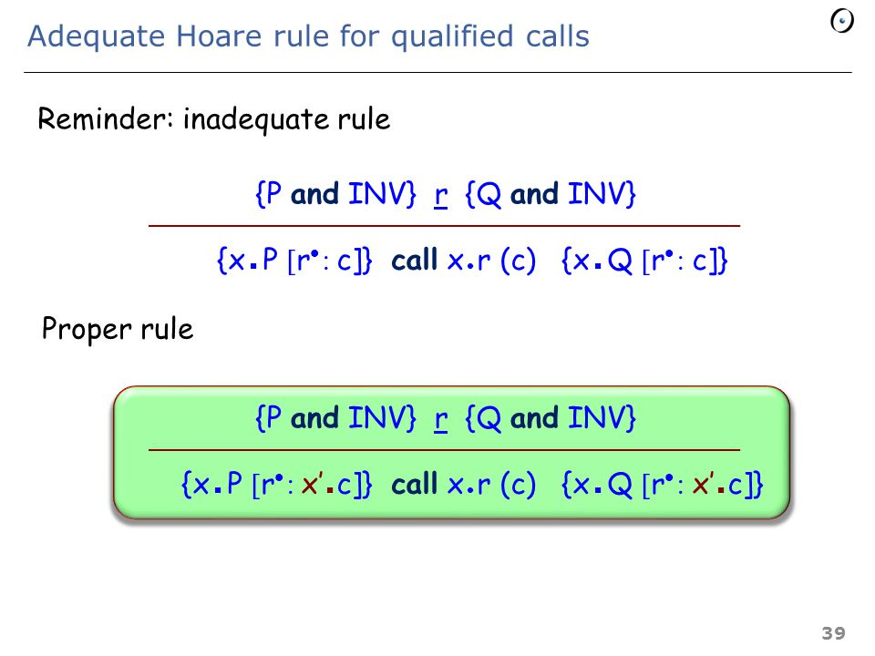 Denotational rule for calls Unqualified calls: (call r (c)) (s) = r (s [r : c]) Qualified calls: (call x r (c)) (s) = x call r (x' c) (s) Then for any property  (such that distributes over  ):  (call x r (c)) = x  (call r (x' c)) = x r (s [r : x' c]) = x (  ( r) [r : x' c]) 38