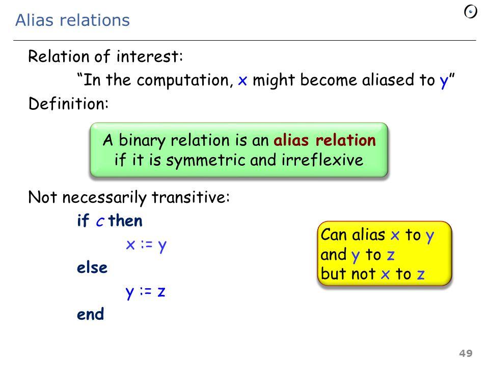 Applications of alias analysis 1.