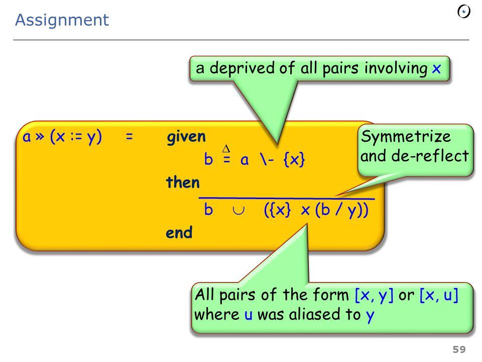 The forget rule a » (forget x) = a \- {x} y x,x, y, z x, u, v x, y 58