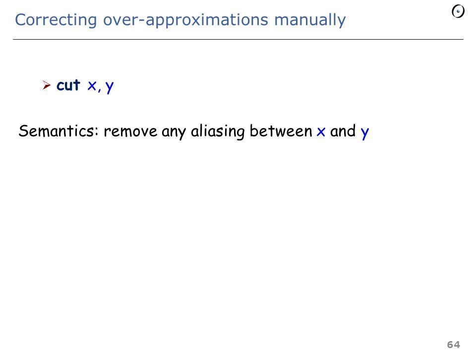 Assignment example 3 x u, v x,, y After x := z x, y x, z x, 63