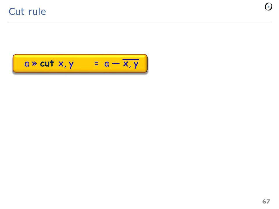 Cut example 2 x, y After cut x, u u, v x, x, v 66