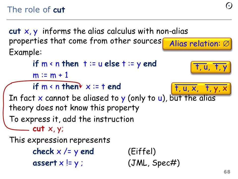 Cut rule a » cut x, y= a ― x, y 67