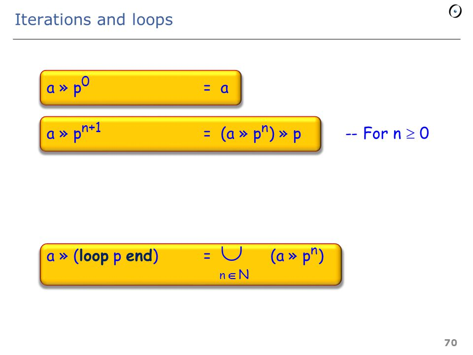 Iterations and loops  p n (for integer n): n executions of p (auxiliary notion)  loop p end : any sequence (incl.