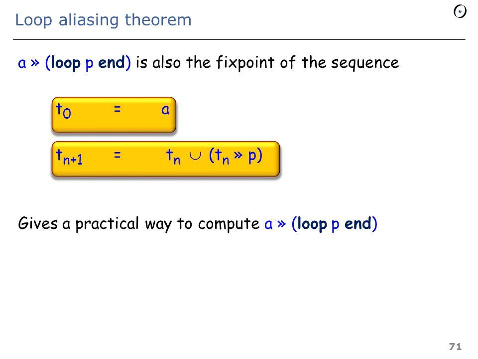 Iterations and loops a » p 0 = a a » p n+1 = (a » p n ) » p-- For n  0 a » (loop p end)=  (a » p n ) n  Nn  N 70