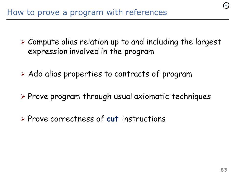 Processing a qualified call a » call x r (c) = x ((x ' a) » call r (c) Alias relation: c, d x ' c, x ' d Prefix with x ' : u, x ' c, x ' d c := d call with r do v := u end u := x ' c x f v, u, x ' c, x ' d Prefix with x : x v, x u, c, d x x'x' c u,, x ' c, x ' d v, x x x x c, d Current c x ' c, x c, x ' c, x ' d x d u, v, x x, d 82