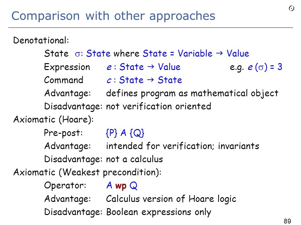 Compositional logic Compositional logic deals with properties of the form i ; e where i is an instruction and e an expression Meaning: the value of e after executing i Expressed in terms of values of expressions before this execution Examples: (x := 1) ; x= 1 (x := x + 1) ; x= x + 1 88