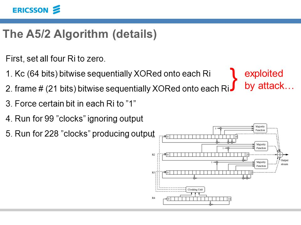 The A5/2 Algorithm (details) 1.