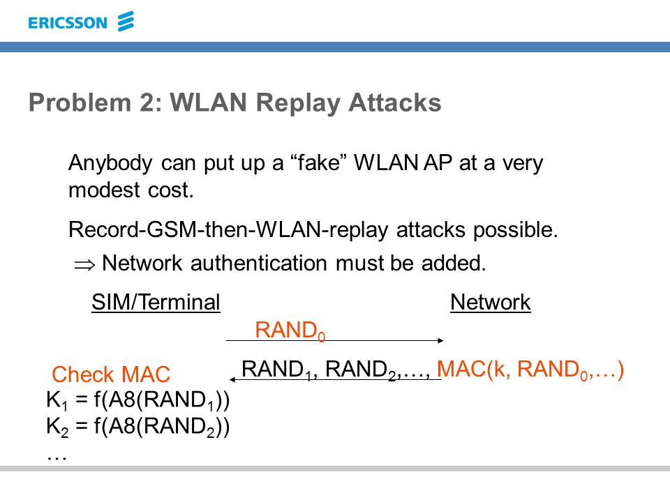 Problem 2: WLAN Replay Attacks Anybody can put up a fake WLAN AP at a very modest cost.
