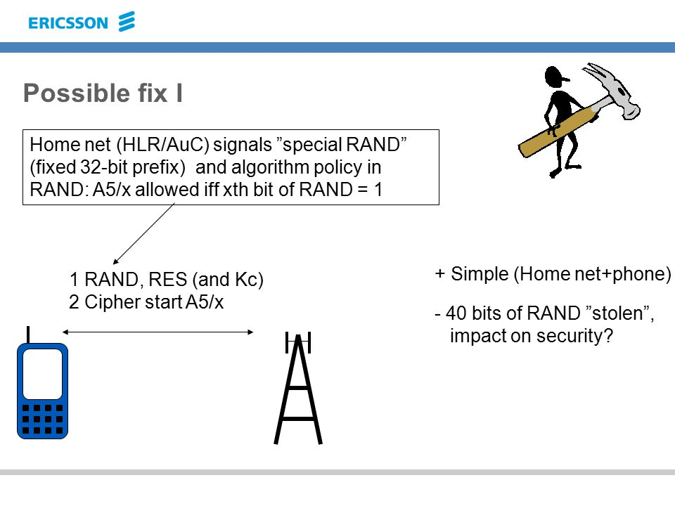Possible fix I 1 RAND, RES (and Kc) 2 Cipher start A5/x Home net (HLR/AuC) signals special RAND (fixed 32-bit prefix) and algorithm policy in RAND: A5/x allowed iff xth bit of RAND = 1 + Simple (Home net+phone) - 40 bits of RAND stolen , impact on security