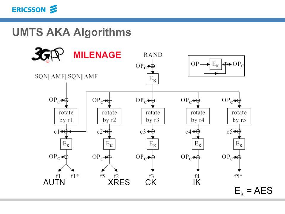 UMTS AKA Algorithms AUTNXRES CK IK E k = AES