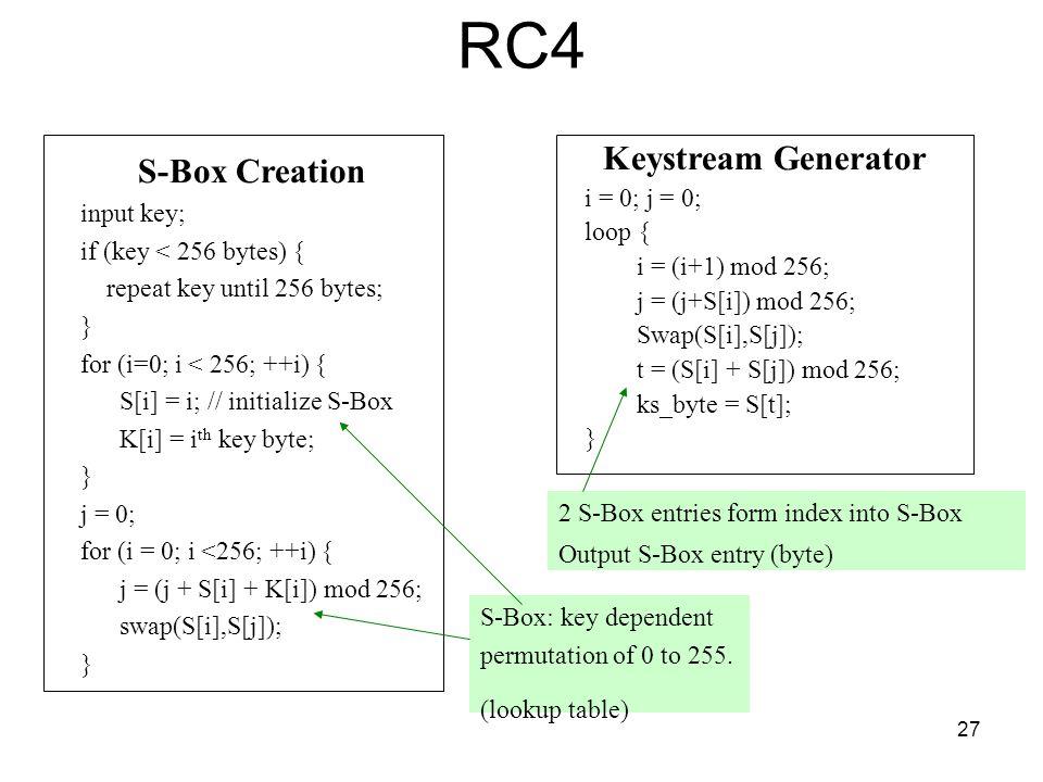 27 RC4 S-Box Creation input key; if (key < 256 bytes) { repeat key until 256 bytes; } for (i=0; i < 256; ++i) { S[i] = i; // initialize S-Box K[i] = i th key byte; } j = 0; for (i = 0; i <256; ++i) { j = (j + S[i] + K[i]) mod 256; swap(S[i],S[j]); } Keystream Generator i = 0; j = 0; loop { i = (i+1) mod 256; j = (j+S[i]) mod 256; Swap(S[i],S[j]); t = (S[i] + S[j]) mod 256; ks_byte = S[t]; } 2 S-Box entries form index into S-Box Output S-Box entry (byte) S-Box: key dependent permutation of 0 to 255.