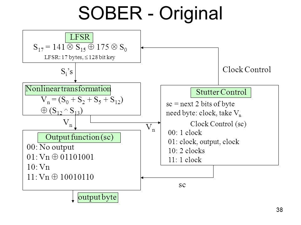 38 SOBER - Original LFSR S 17 = 141  S 15  175  S 0 LFSR: 17 bytes,  128 bit key Nonlinear transformation V n = (S 0 + S 2 + S 5 + S 12 )  (S 12  S 13 ) Stutter Control Output function (sc) 00: No output 01: Vn  01101001 10: Vn 11: Vn  10010110 output byte sc VnVn Clock Control VnVn sc = next 2 bits of byte need byte: clock, take V n Clock Control (sc) 00: 1 clock 01: clock, output, clock 10: 2 clocks 11: 1 clock S i 's