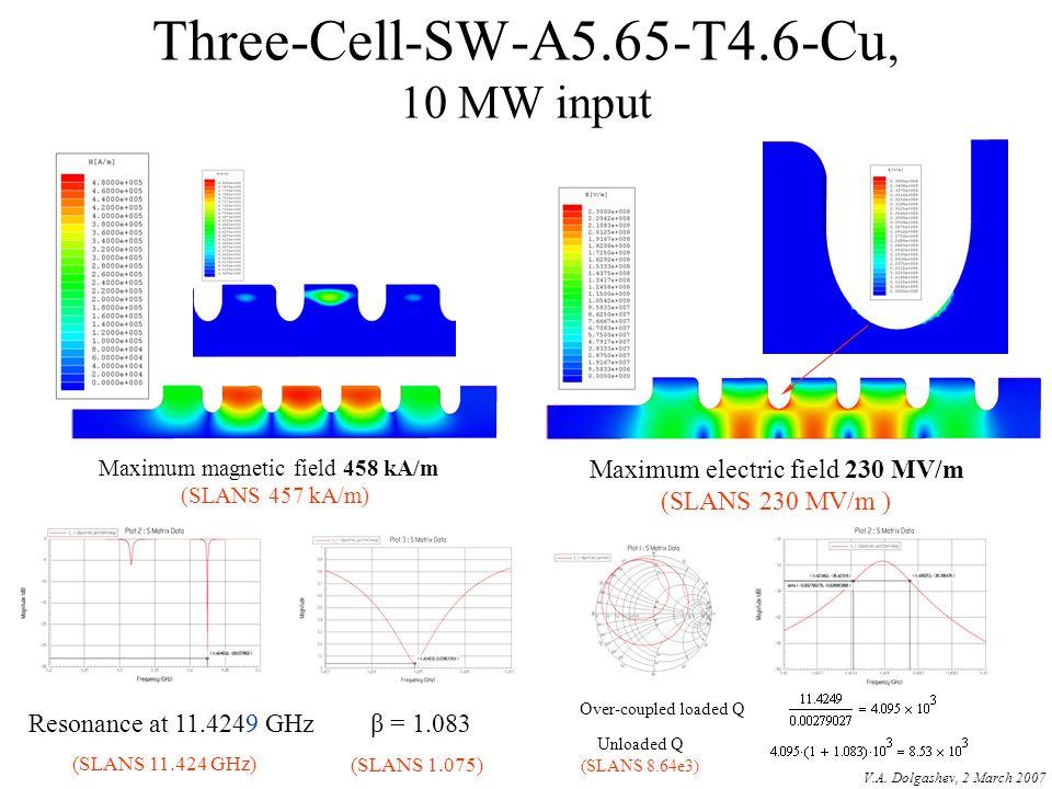 Three-Cell-SW-A5.65-T4.6-Cu, 10 MW input Over-coupled loaded Q Resonance at 11.4249 GHzβ = 1.083 Maximum magnetic field 458 kA/m (SLANS 457 kA/m) Maxi
