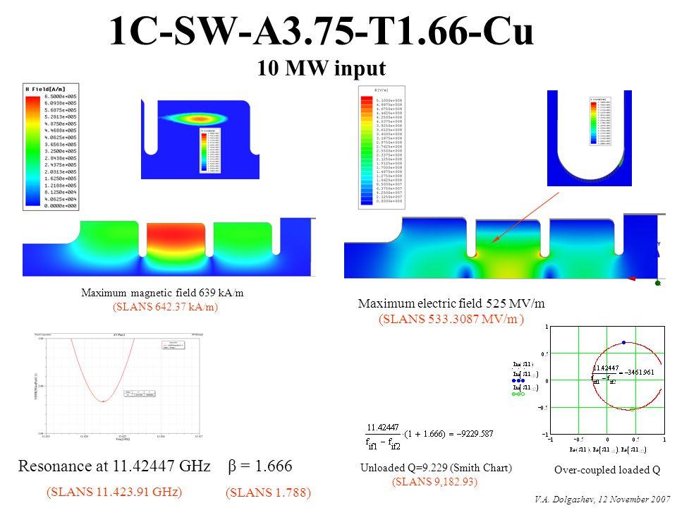 1C-SW-A3.75-T1.66-Cu 10 MW input Over-coupled loaded Q Resonance at 11.42447 GHzβ = 1.666 Maximum magnetic field 639 kA/m (SLANS 642.37 kA/m) Maximum