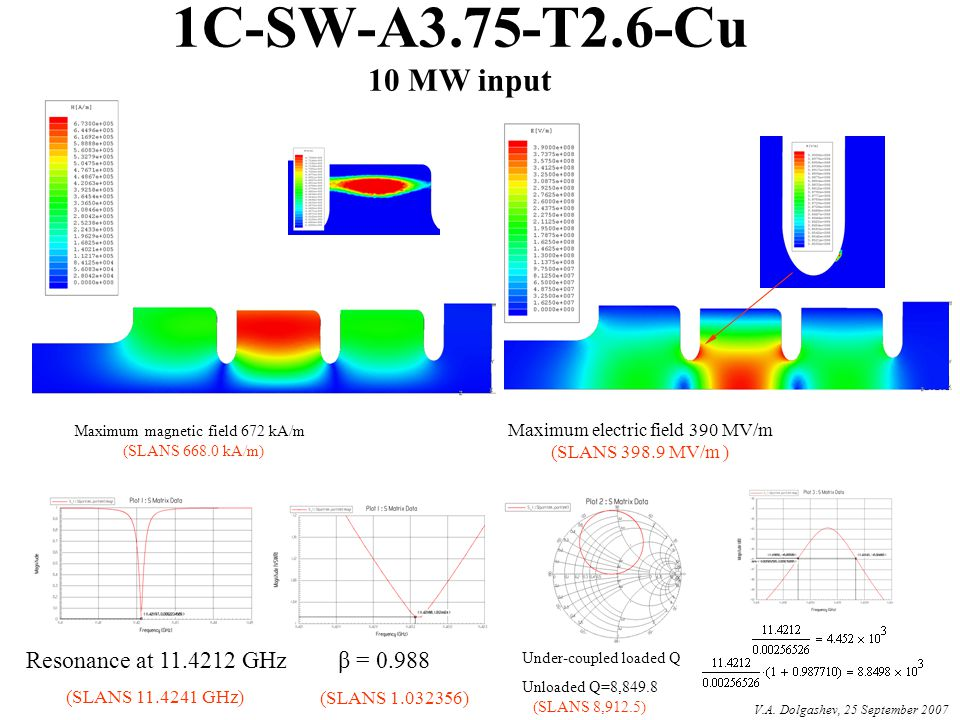 1C-SW-A3.75-T2.6-Cu 10 MW input Under-coupled loaded Q Resonance at 11.4212 GHzβ = 0.988 Maximum magnetic field 672 kA/m (SLANS 668.0 kA/m) Maximum el