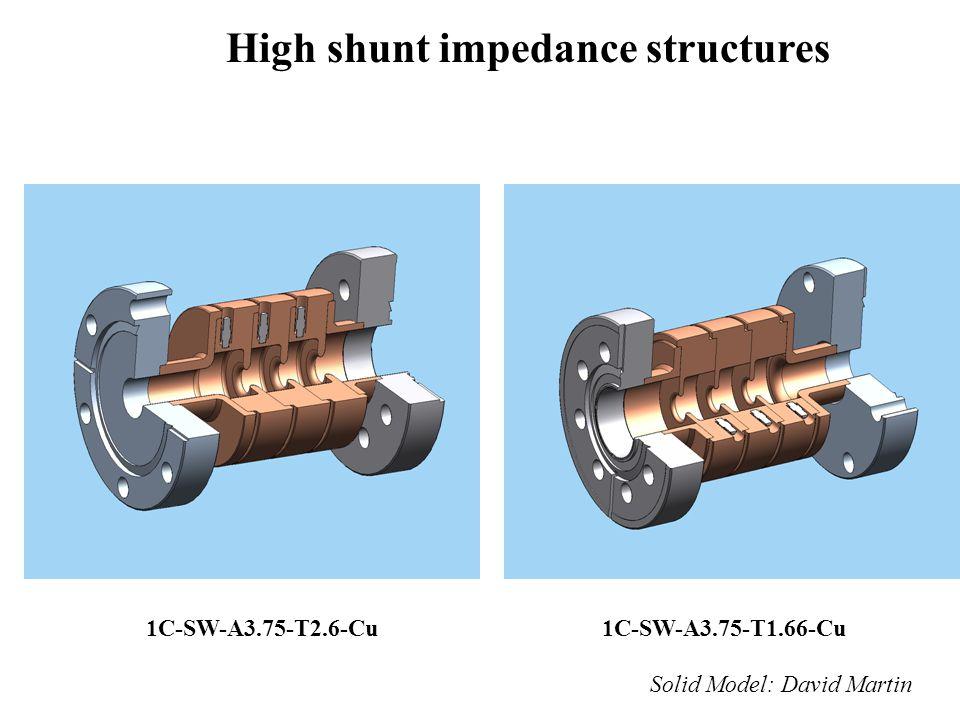 1C-SW-A3.75-T2.6-Cu1C-SW-A3.75-T1.66-Cu High shunt impedance structures Solid Model: David Martin