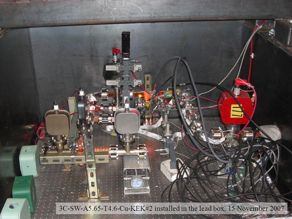 Strategy Geometry Stored energy Electric field for same magnetic field Choke Choke WR90 coupler Shunt impedance, iris size, etc.
