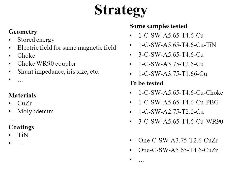 Parameters of periodic structures Name A2.75-T2.0- Cu A3.75- T1.66- Cu A5.65- T4.6- Choke -Cu A5.65- T4.6- CuT53VG3 Stored Energy [J]0.1530.189 0.3330.2980.09 Q-value8.59E+038.82E+038.56E+037.53E+038.38E+036.77E+03 Shunt Impedance [MOhm/m]102.89185.18982.59841.3451.35991.772 Max.
