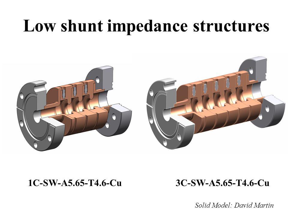1C-SW-A3.75-T1.66-Cu 10 MW input Over-coupled loaded Q Resonance at 11.42447 GHzβ = 1.666 Maximum magnetic field 639 kA/m (SLANS 642.37 kA/m) Maximum electric field 525 MV/m (SLANS 533.3087 MV/m ) Unloaded Q=9.229 (Smith Chart) (SLANS 9,182.93) V.A.